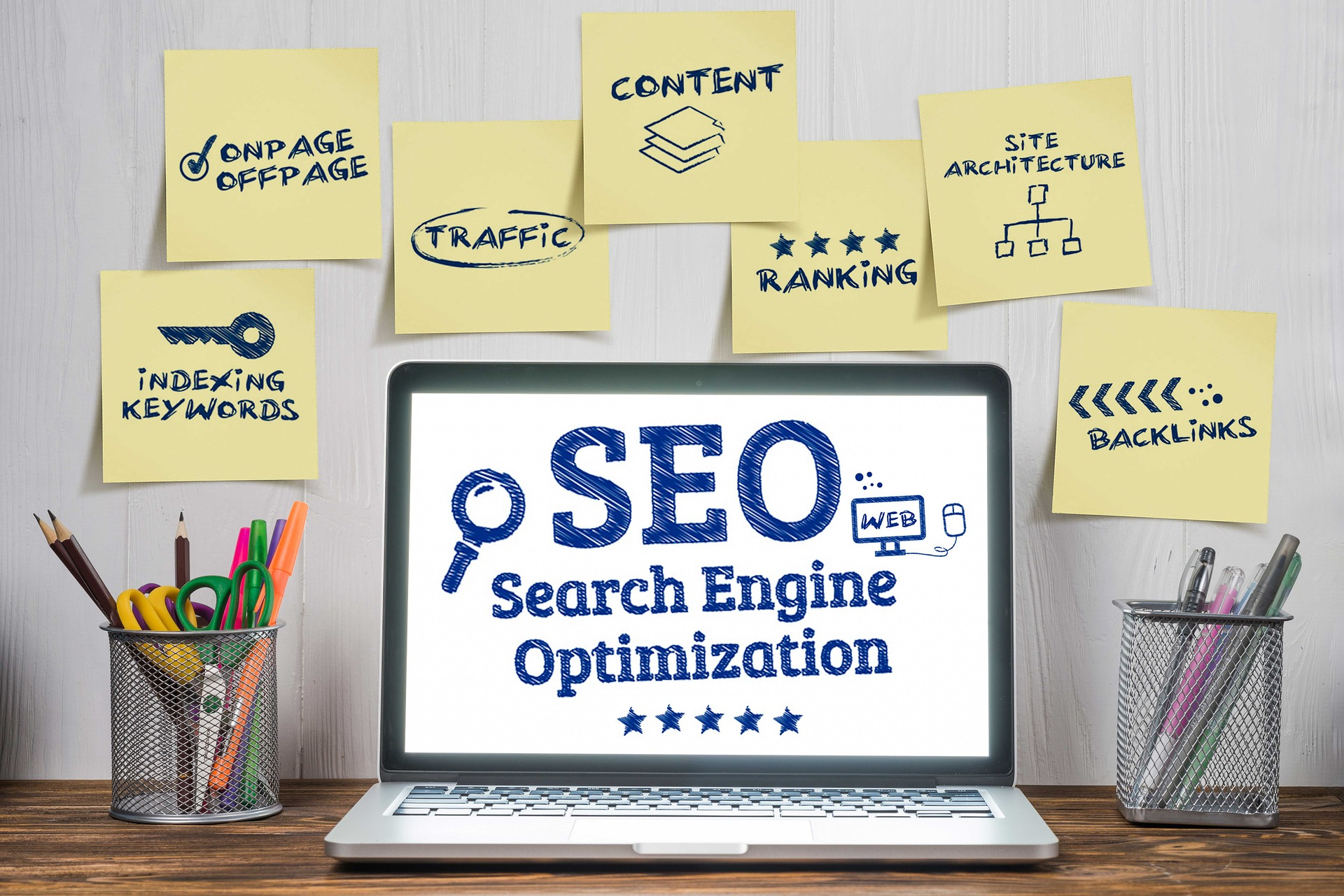 Types of SEO power words